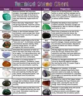 gemstone chart ebay